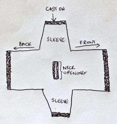 Geneva Knit Pattern diagram